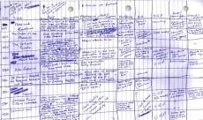 J.K Rowling dévoile en image une partie de son processus d'écriture