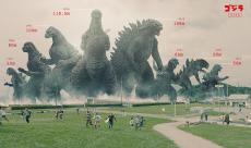 Une vidéo récapitule les différentes tailles de Godzilla à travers son histoire